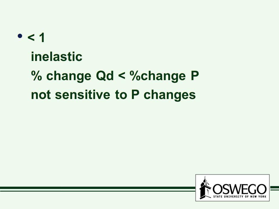 < 1 inelastic % change Qd < %change P not sensitive to P changes < 1 inelastic % change Qd < %change P not sensitive to P changes
