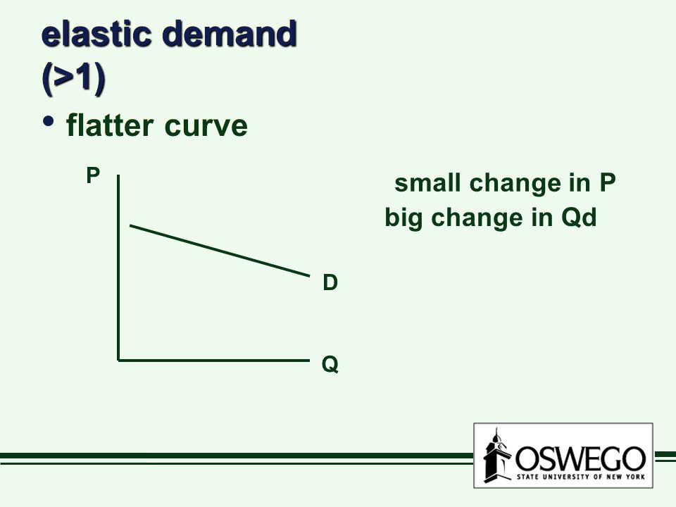 elastic demand (>1) flatter curve P Q D small change in P big change in Qd