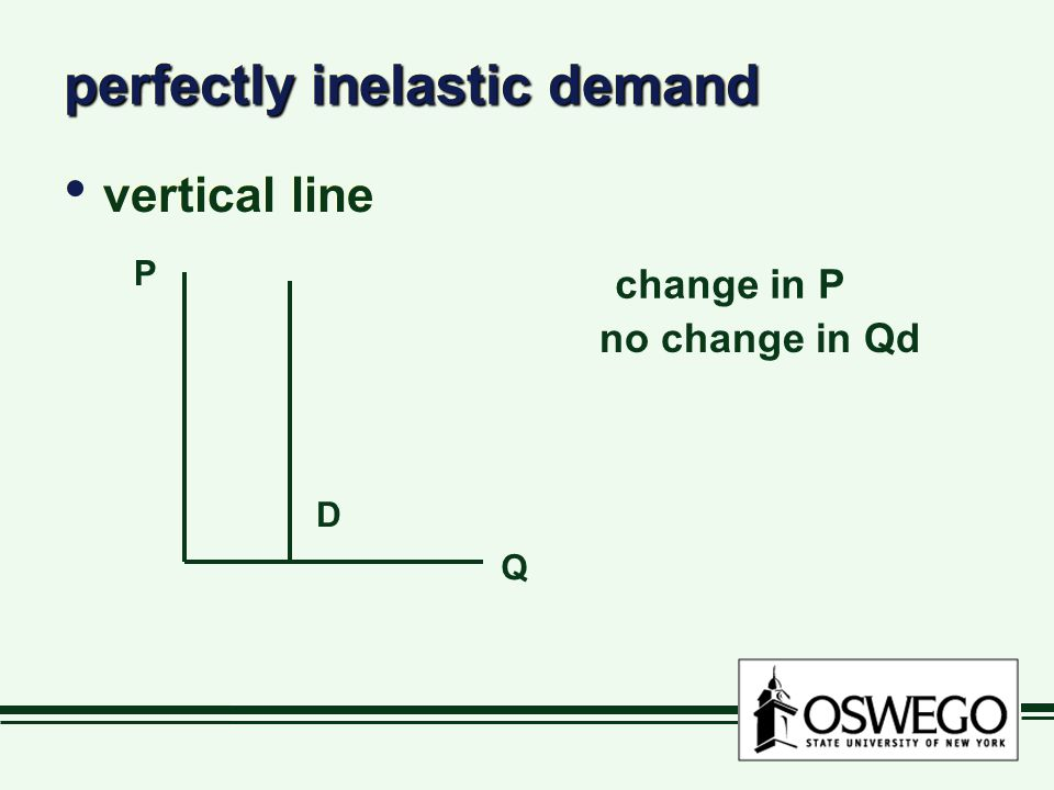 perfectly inelastic demand vertical line P Q D change in P no change in Qd
