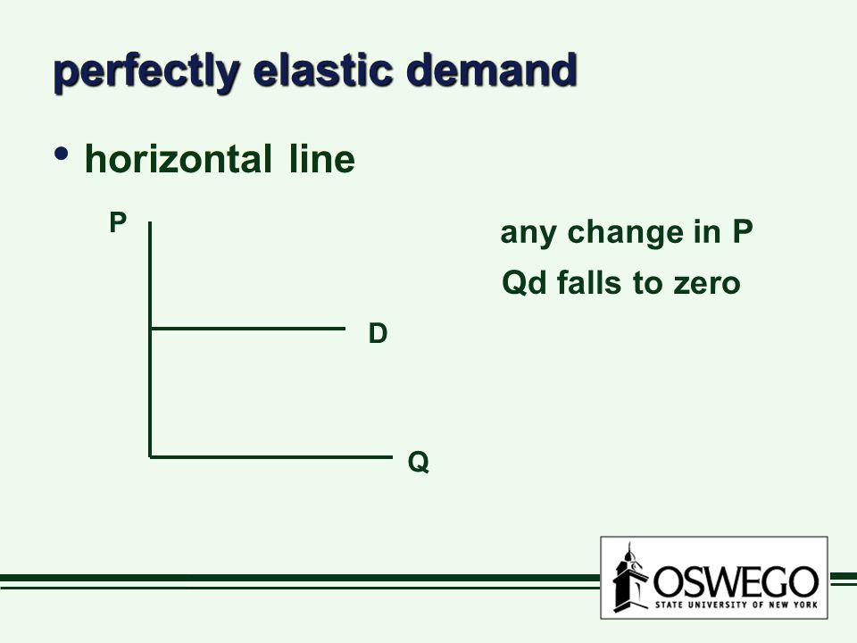 perfectly elastic demand horizontal line P Q D any change in P Qd falls to zero