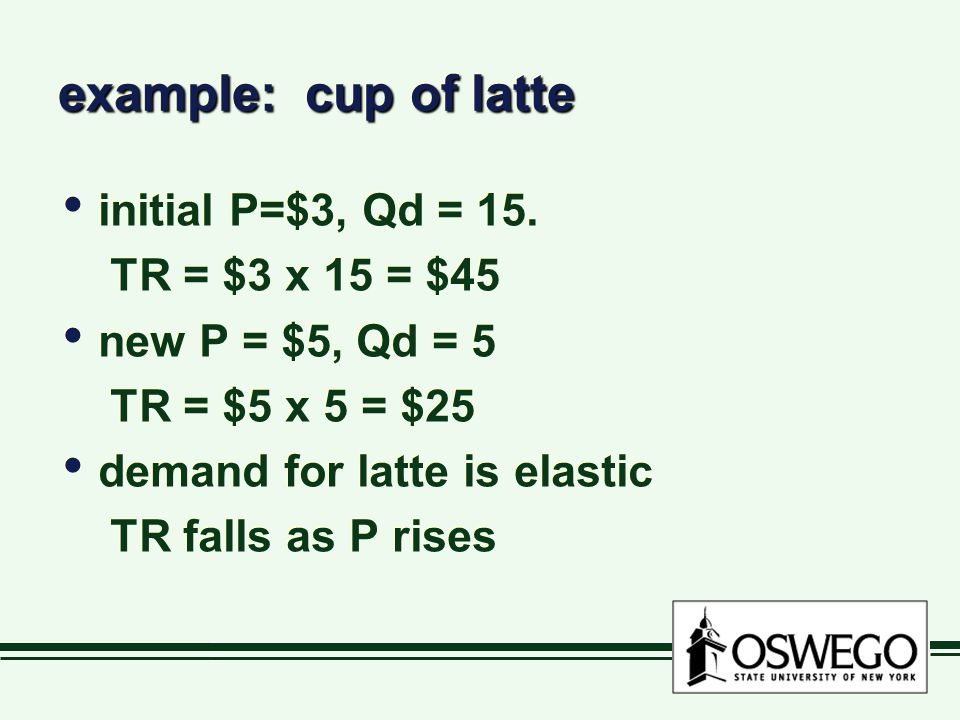 example: cup of latte initial P=$3, Qd = 15.