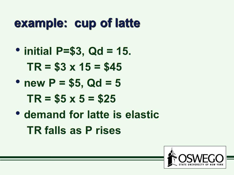 example: cup of latte initial P=$3, Qd = 15. TR = $3 x 15 = $45 new P = $5, Qd = 5 TR = $5 x 5 = $25 demand for latte is elastic TR falls as P rises i