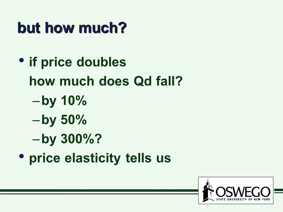 but how much. if price doubles how much does Qd fall.