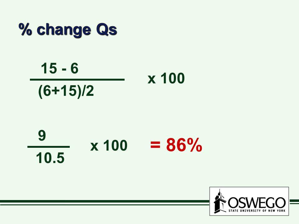 % change Qs 15 - 6 (6+15)/2 x 100 9 10.5 x 100 = 86%