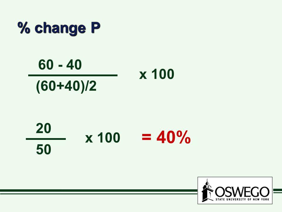 % change P 60 - 40 (60+40)/2 x 100 20 50 x 100 = 40%