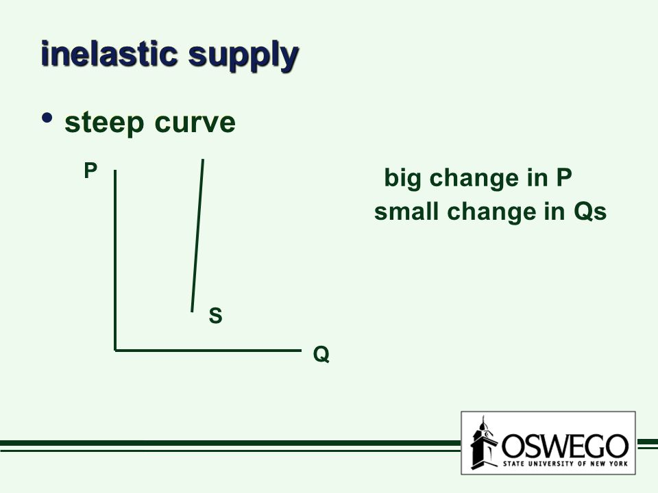inelastic supply steep curve P Q S big change in P small change in Qs