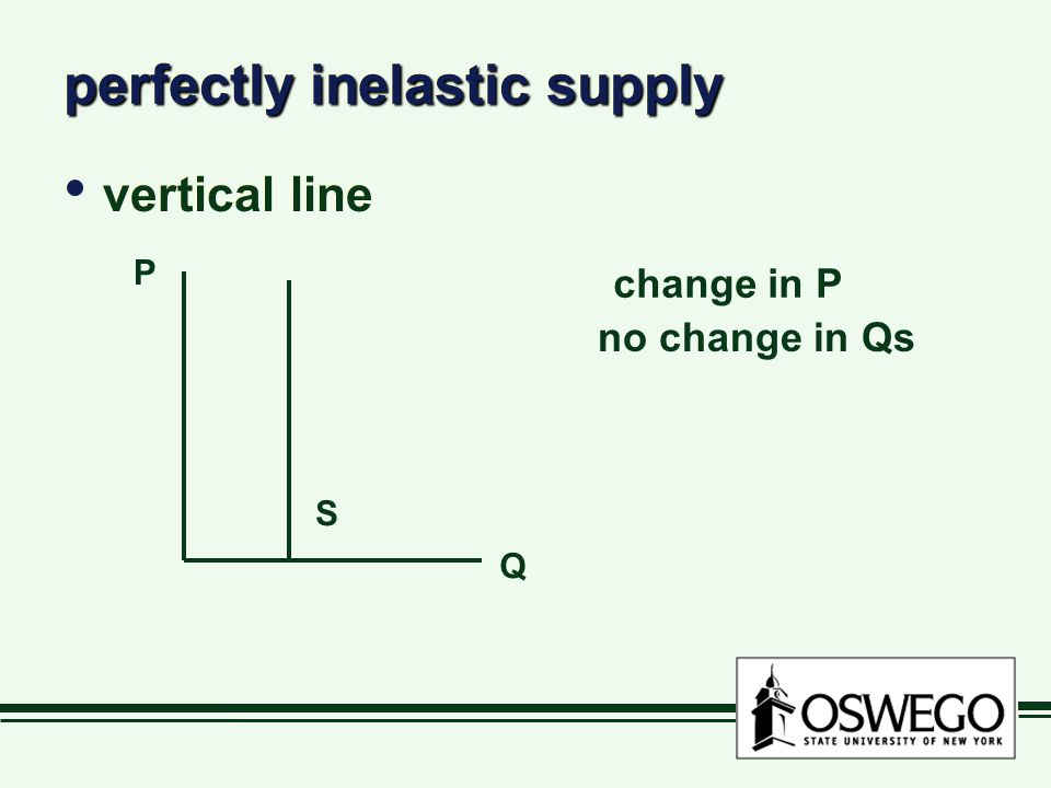 perfectly inelastic supply vertical line P Q S change in P no change in Qs