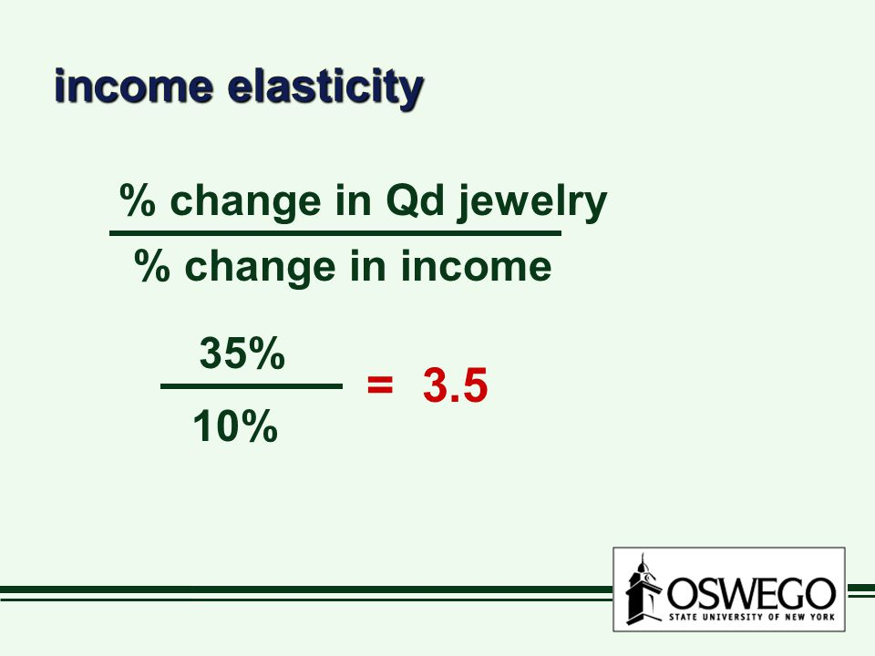 income elasticity % change in Qd jewelry % change in income 35% 10% = 3.5