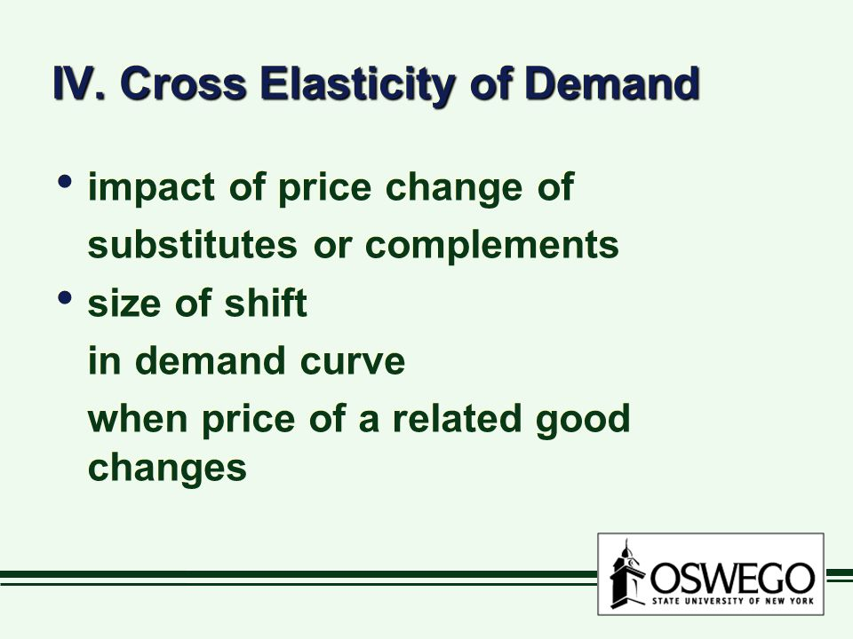IV. Cross Elasticity of Demand impact of price change of substitutes or complements size of shift in demand curve when price of a related good changes