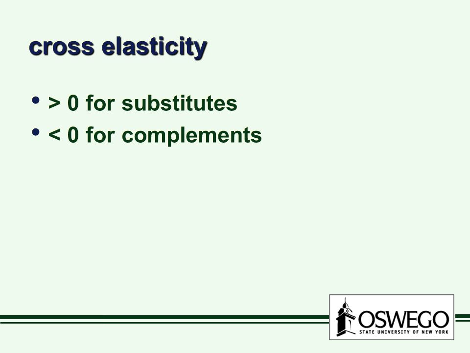 cross elasticity > 0 for substitutes < 0 for complements > 0 for substitutes < 0 for complements