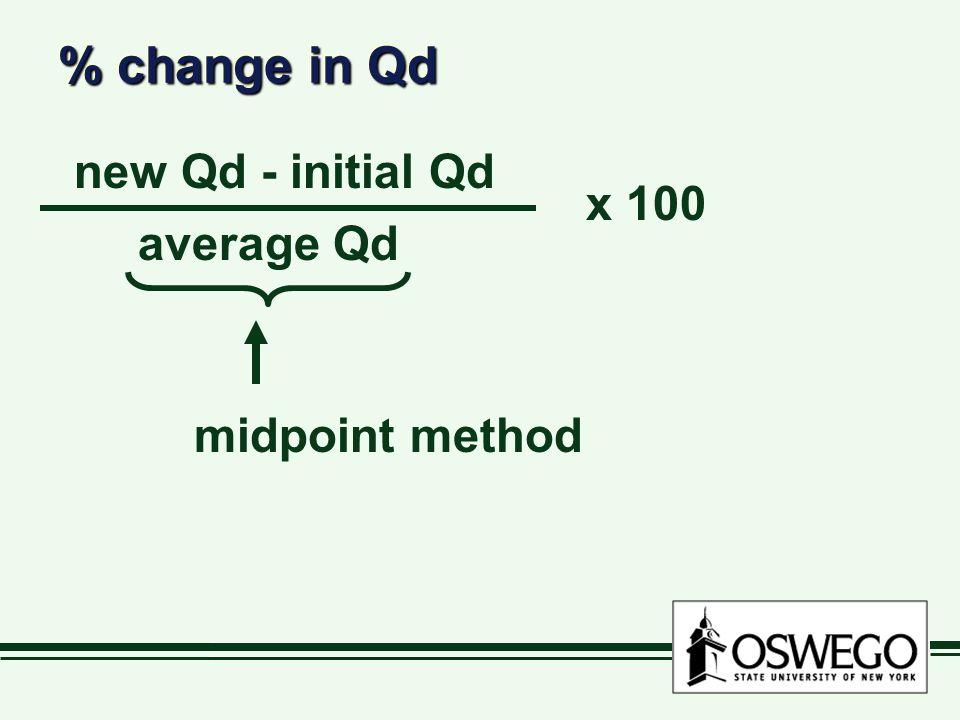 % change in Qd new Qd - initial Qd average Qd x 100 midpoint method