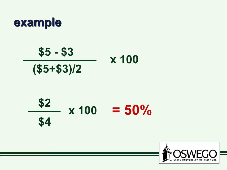 exampleexample $5 - $3 ($5+$3)/2 x 100 $2 $4 x 100 = 50%