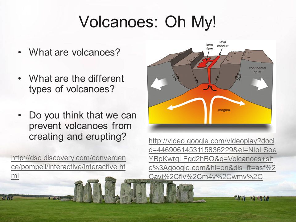 Volcanoes: Oh My. What are volcanoes. What are the different types of volcanoes.