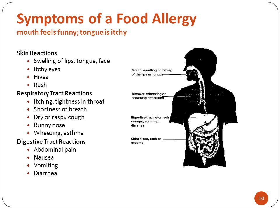 Symptoms of a Food Allergy mouth feels funny; tongue is itchy 10 Skin Reactions Swelling of lips, tongue, face Itchy eyes Hives Rash Respiratory Tract Reactions Itching, tightness in throat Shortness of breath Dry or raspy cough Runny nose Wheezing, asthma Digestive Tract Reactions Abdominal pain Nausea Vomiting Diarrhea