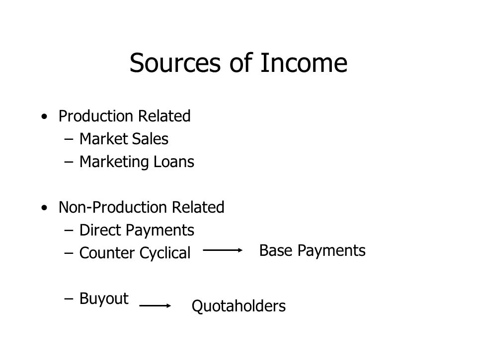 Sources of Income Production Related –Market Sales –Marketing Loans Non-Production Related –Direct Payments –Counter Cyclical –Buyout Base Payments Quotaholders