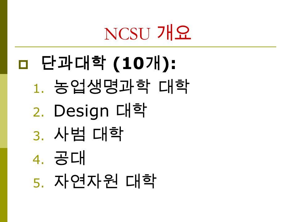 NCSU 개요  단과대학 (10 개 ): 1. 농업생명과학 대학 2. Design 대학 3. 사범 대학 4. 공대 5. 자연자원 대학