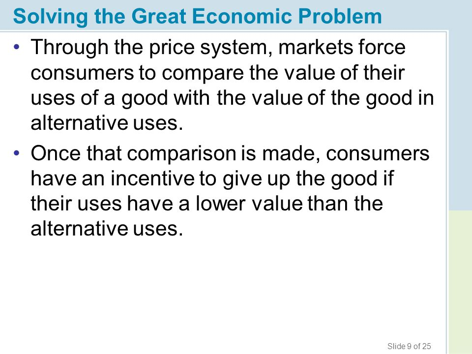 Slide 10 of 25 Solving the Great Economic Problem Market Price and Opportunity Cost Quantity of Oil (MBD) Price of Oil Market Price Demand Supply Market Quantity The Value of the Good in Its First Unsatisfied Demand Unsatisfied Demands Satisfied Demands
