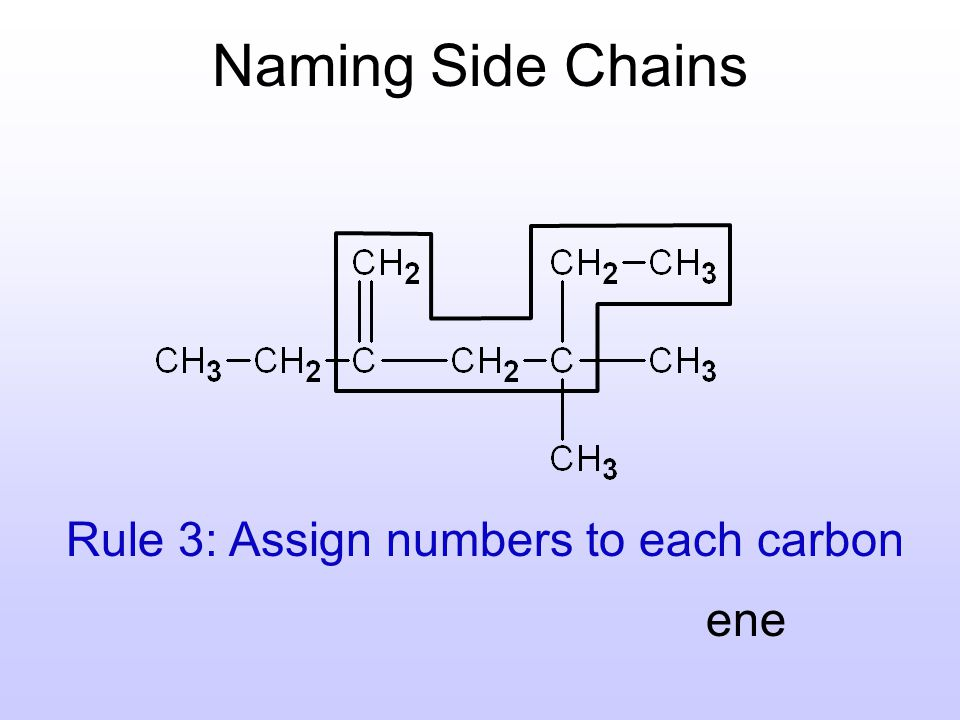 ene Rule 2: determine the longest carbon chain Naming Side Chains