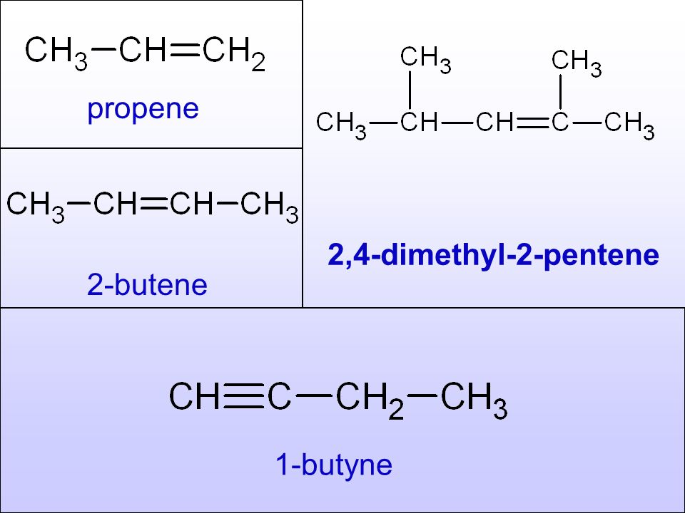 Rule 7,8: group similar branches 2-ethyl-4,4-dimethyl-1-hexene ethyl methyl Naming Side Chains
