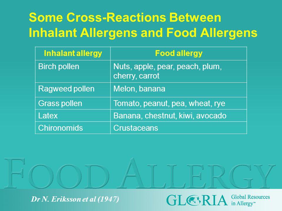 Some Cross-Reactions Between Inhalant Allergens and Food Allergens Inhalant allergyFood allergy Birch pollenNuts, apple, pear, peach, plum, cherry, carrot Ragweed pollenMelon, banana Grass pollenTomato, peanut, pea, wheat, rye LatexBanana, chestnut, kiwi, avocado ChironomidsCrustaceans Dr N.