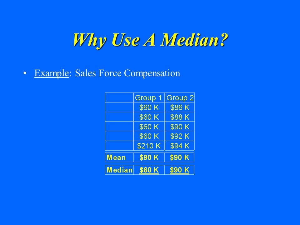 Why Use A Median? Example: Sales Force Compensation