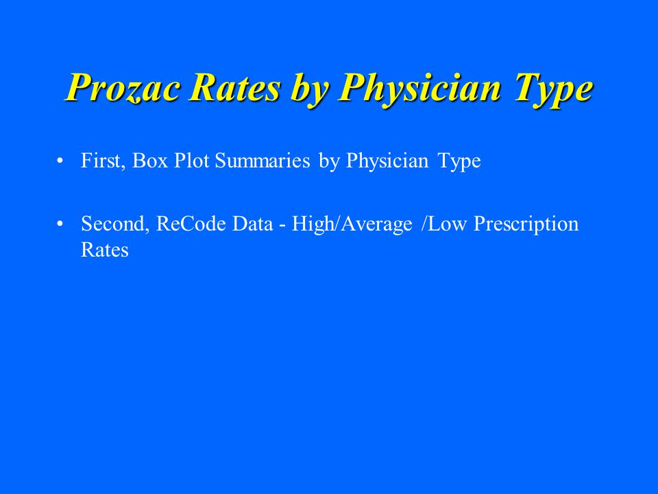 Prozac Rates by Physician Type First, Box Plot Summaries by Physician Type Second, ReCode Data - High/Average /Low Prescription Rates