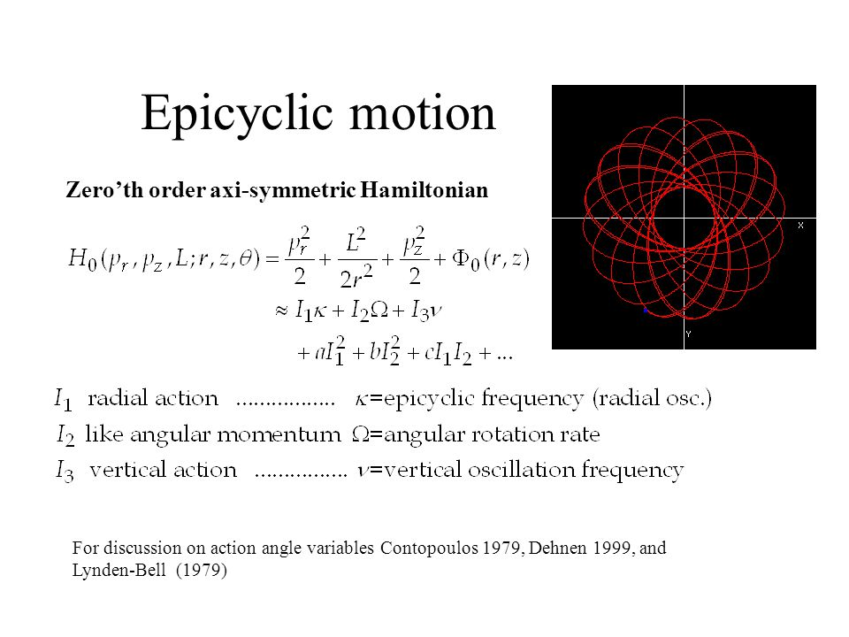 Epicyclic motion Higher order terms For discussion on action angle variables Contopoulos 1979, Dehnen 1999, and Lynden-Bell (1979) Zero'th order axi-s