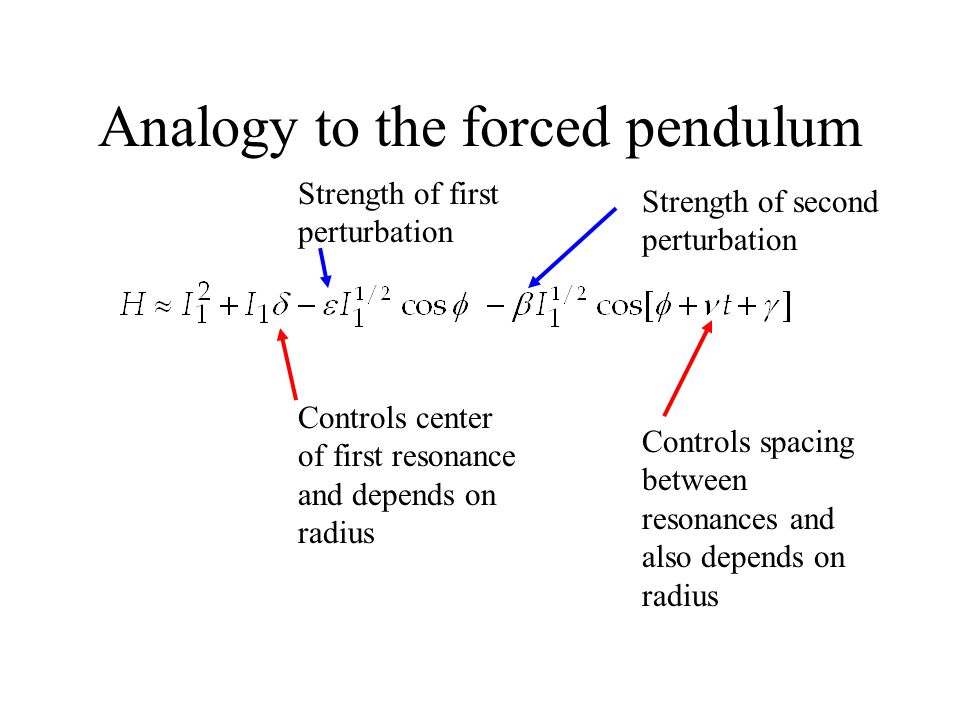 Analogy to the forced pendulum Controls center of first resonance and depends on radius Controls spacing between resonances and also depends on radius