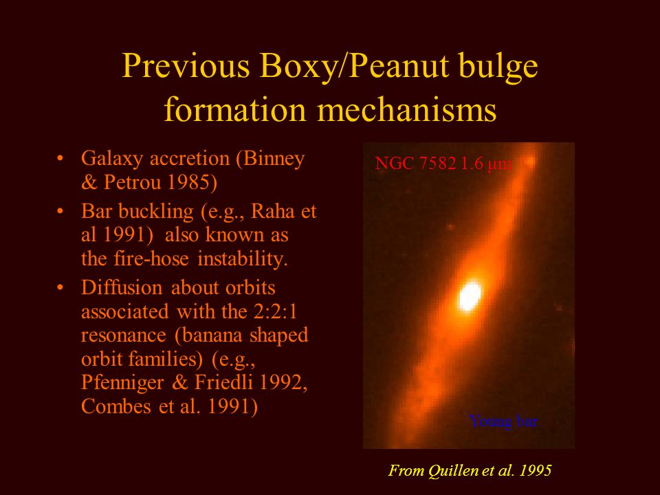 Previous Boxy/Peanut bulge formation mechanisms Galaxy accretion (Binney & Petrou 1985) Bar buckling (e.g., Raha et al 1991) also known as the fire-hose instability.