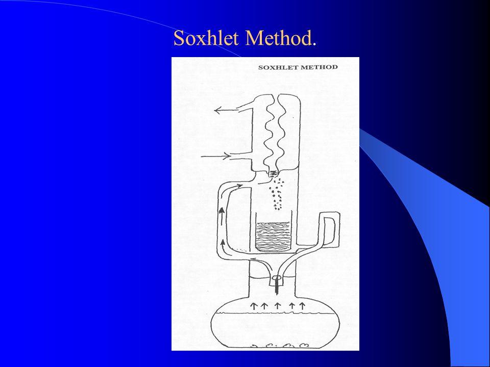 Soxhlet Method.