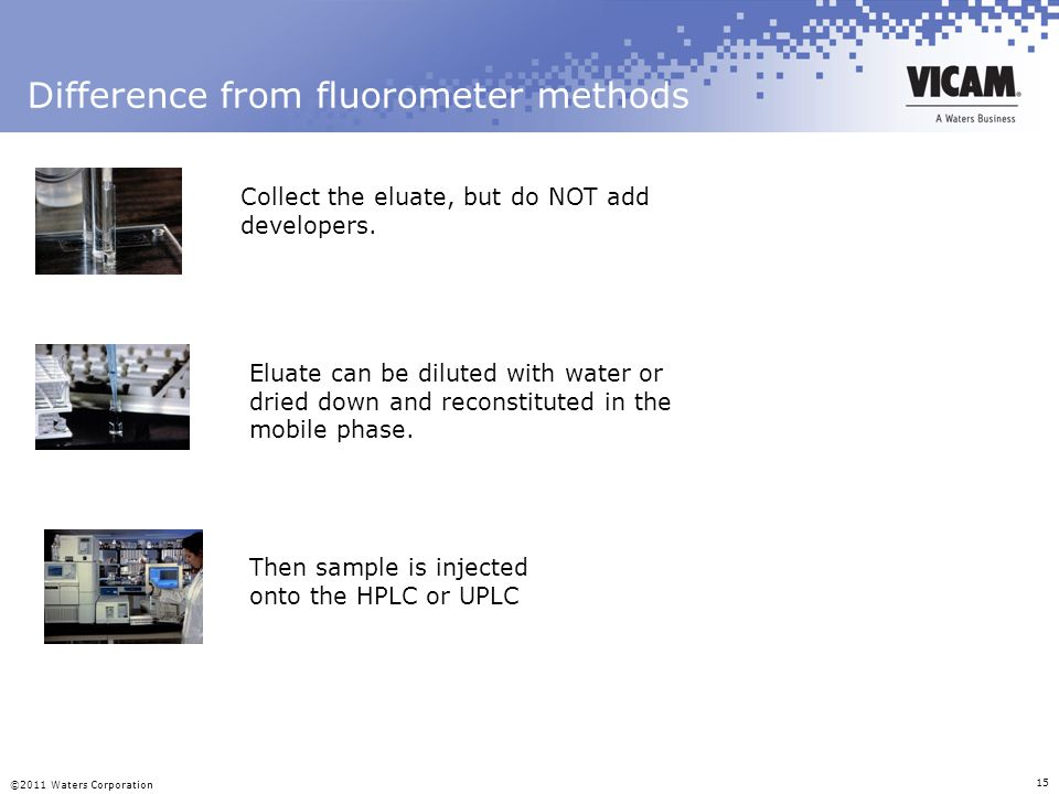 ©2011 Waters Corporation 15 Difference from fluorometer methods Collect the eluate, but do NOT add developers. Eluate can be diluted with water or dri