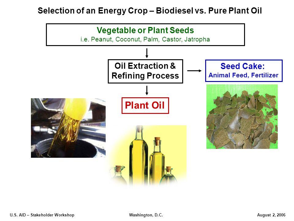 U.S. AID – Stakeholder Workshop Washington, D.C.August 2, 2006 Plant Oil Vegetable or Plant Seeds i.e. Peanut, Coconut, Palm, Castor, Jatropha Oil Ext