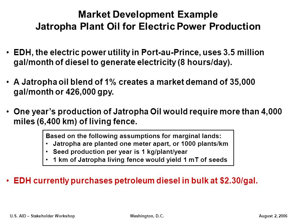 U.S. AID – Stakeholder Workshop Washington, D.C.August 2, 2006 EDH, the electric power utility in Port-au-Prince, uses 3.5 million gal/month of diesel