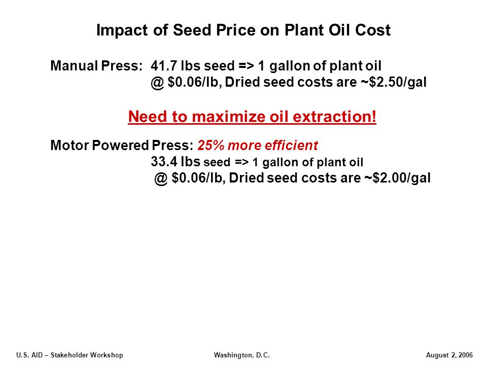 U.S. AID – Stakeholder Workshop Washington, D.C.August 2, 2006 Impact of Seed Price on Plant Oil Cost Manual Press: 41.7 lbs seed => 1 gallon of plant