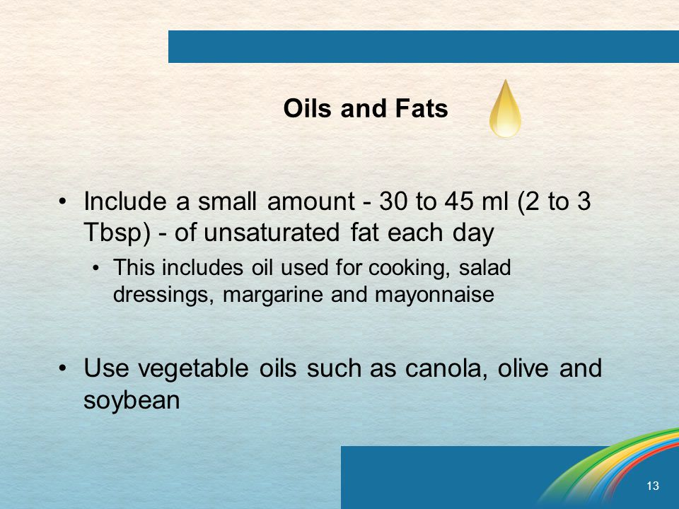 13 Oils and Fats Include a small amount - 30 to 45 ml (2 to 3 Tbsp) - of unsaturated fat each day This includes oil used for cooking, salad dressings, margarine and mayonnaise Use vegetable oils such as canola, olive and soybean