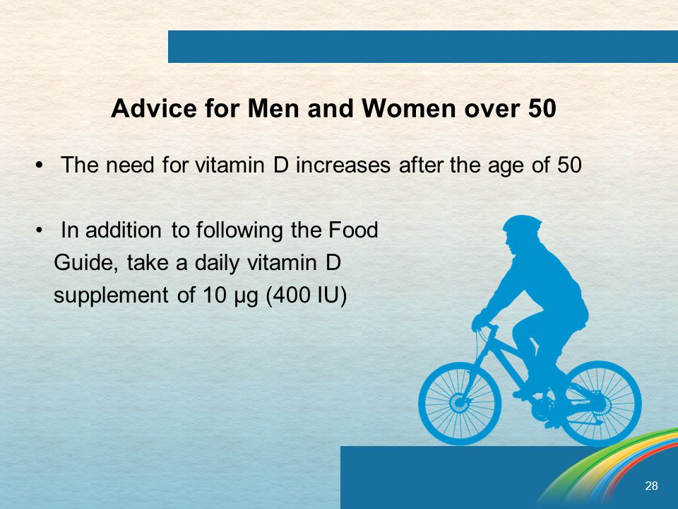 28 Advice for Men and Women over 50 The need for vitamin D increases after the age of 50 In addition to following the Food Guide, take a daily vitamin D supplement of 10 µg (400 IU)