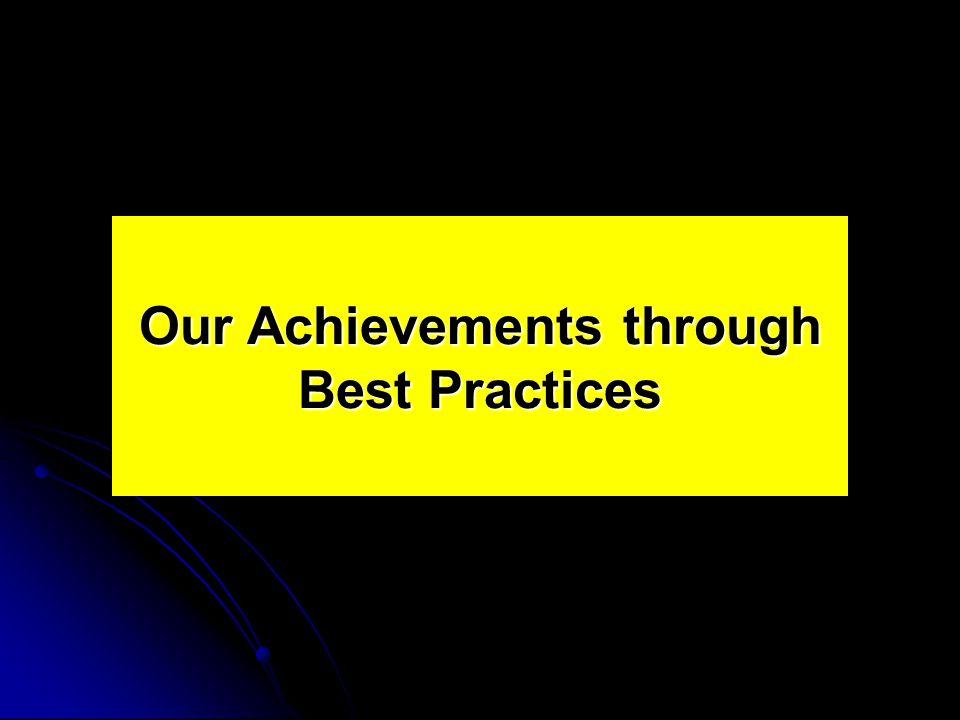 Our Achievements through Best Practices