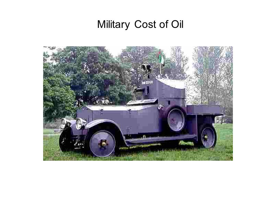 Military Cost of Oil