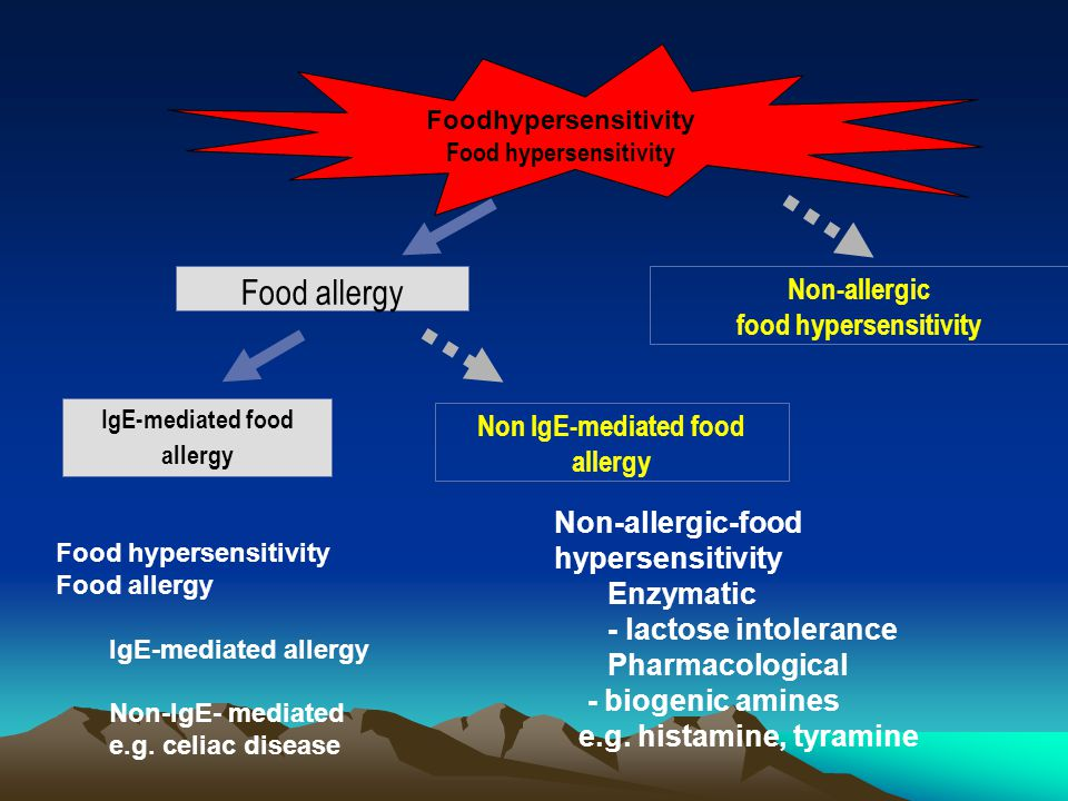 Food allergy IgE-mediated food allergy Non-allergic food hypersensitivity Non IgE-mediated food allergy Foodhypersensitivity Food allergy IgE-mediated
