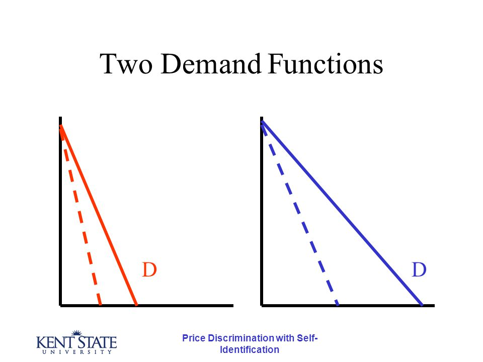 Price Discrimination with Self- Identification Two Demand Functions DD