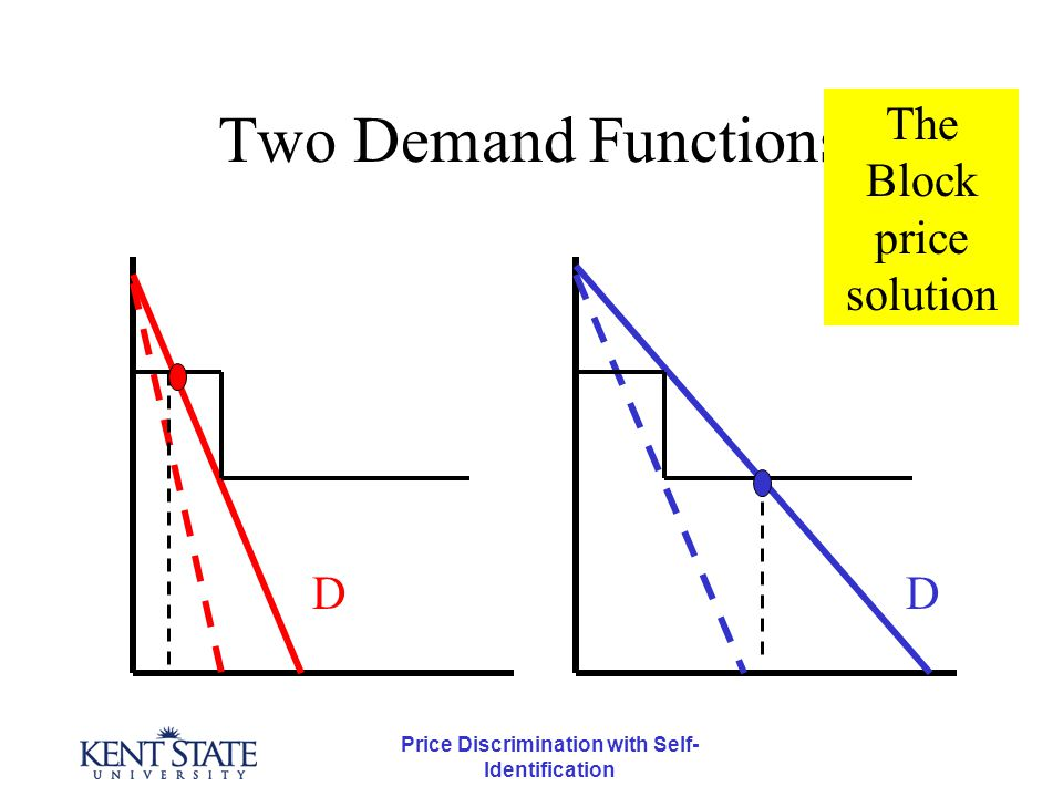 Price Discrimination with Self- Identification Two Demand Functions DD The Block price solution One customer pays a high price