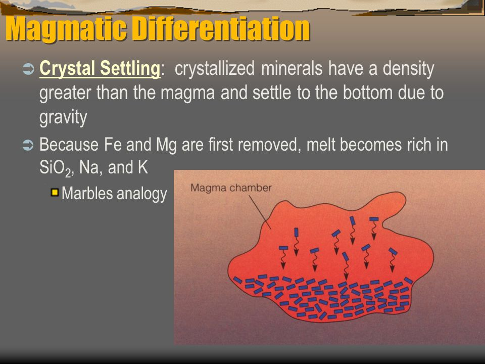 Magmatic Differentiation  Crystal Settling : crystallized minerals have a density greater than the magma and settle to the bottom due to gravity  Be