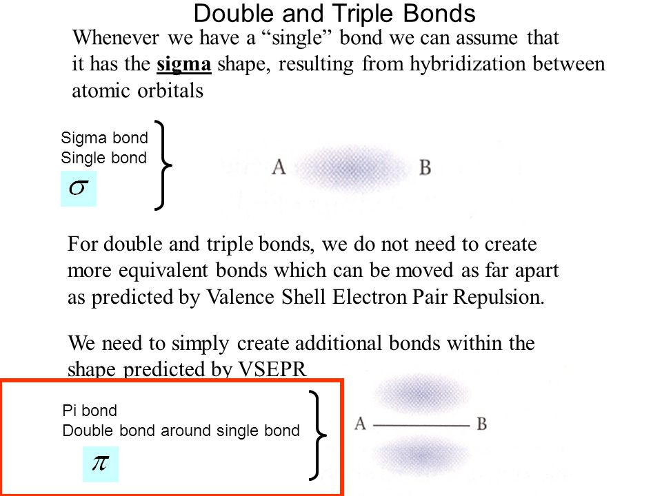 """Whenever we have a """"single"""" bond we can assume that it has the sigma shape, resulting from hybridization between atomic orbitals We need to simply cre"""