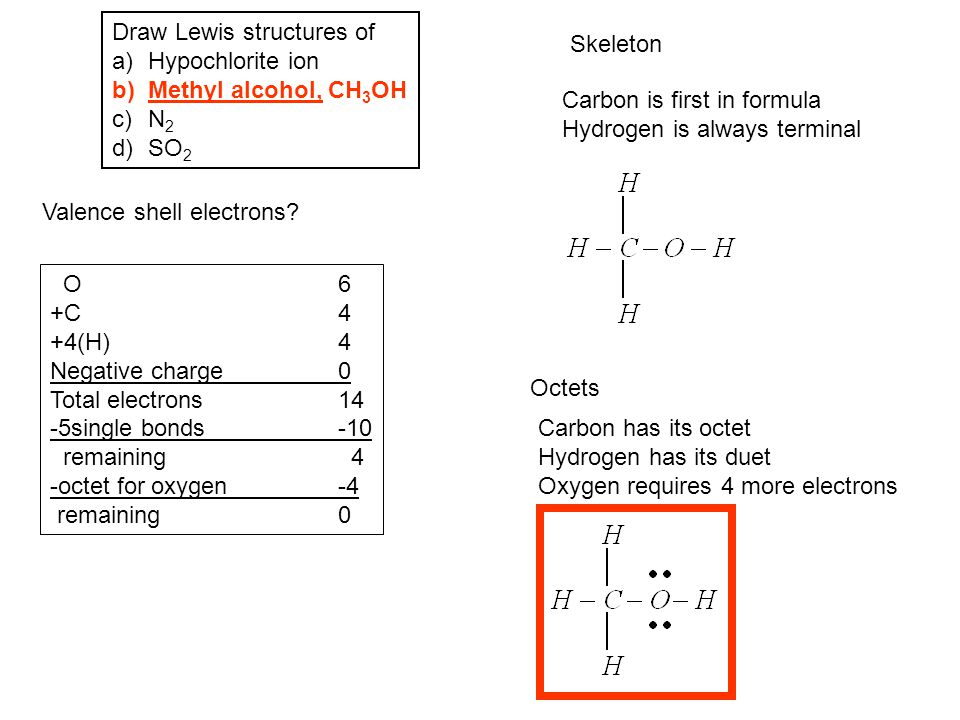 Draw Lewis structures of a)Hypochlorite ion b)Methyl alcohol, CH 3 OH c)N 2 d)SO 2 Valence shell electrons? Skeleton Carbon is first in formula Hydrog