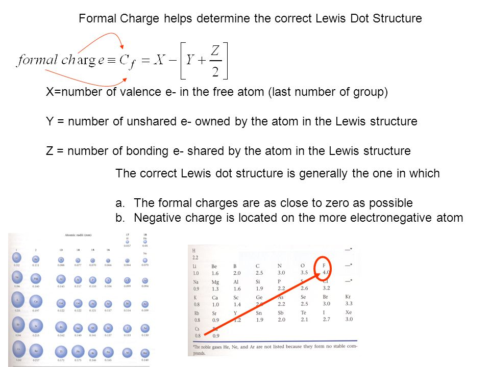 Formal Charge helps determine the correct Lewis Dot Structure X=number of valence e- in the free atom (last number of group) Y = number of unshared e-