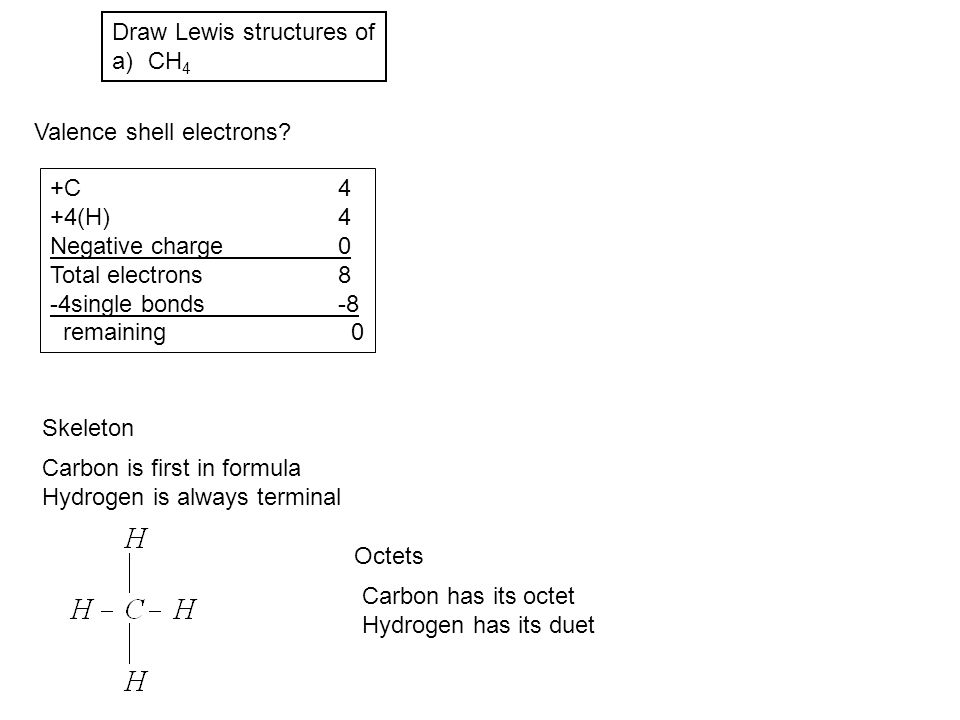 Draw Lewis structures of a)CH 4 Valence shell electrons? Skeleton Carbon is first in formula Hydrogen is always terminal +C4 +4(H)4 Negative charge 0