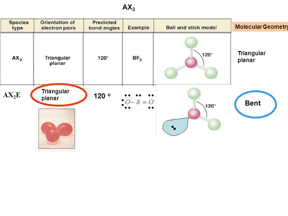 Molecular Geometry Triangular planar AX 2 E Triangular planar 120 o Bent AX 3