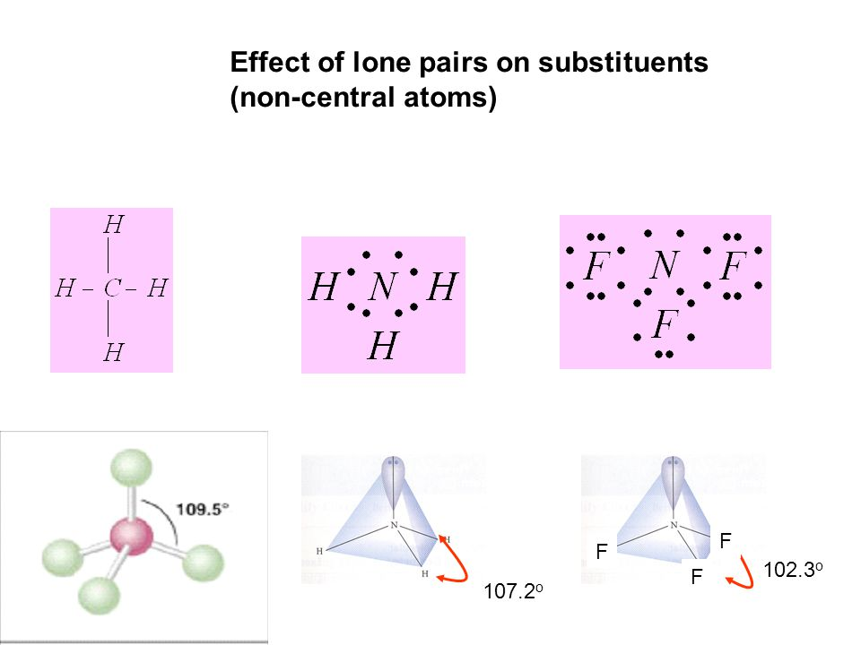 107.2 o 102.3 o F F F Effect of lone pairs on substituents (non-central atoms)