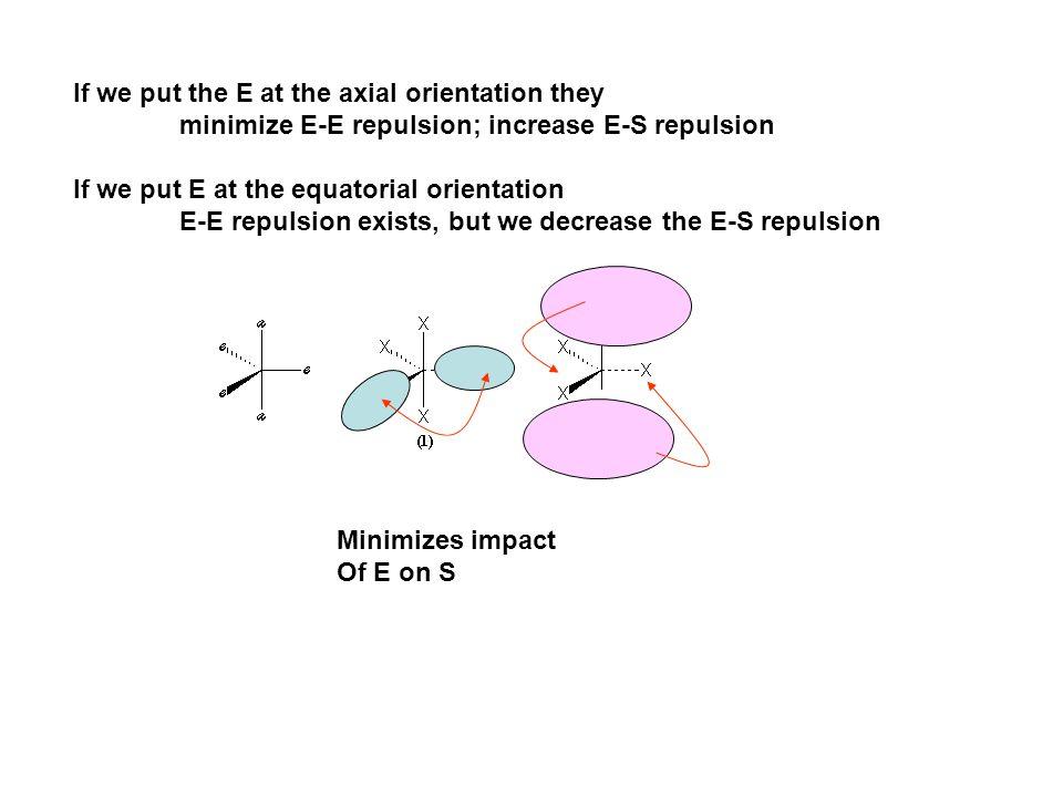 If we put the E at the axial orientation they minimize E-E repulsion; increase E-S repulsion If we put E at the equatorial orientation E-E repulsion e