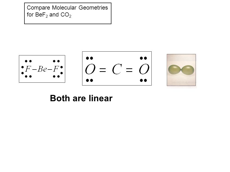 Compare Molecular Geometries for BeF 2 and CO 2 Both are linear